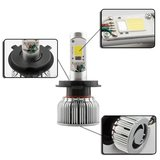 HB3 9005 LED dimlicht + RGB Demon eyes incl Bluetooth bediening_